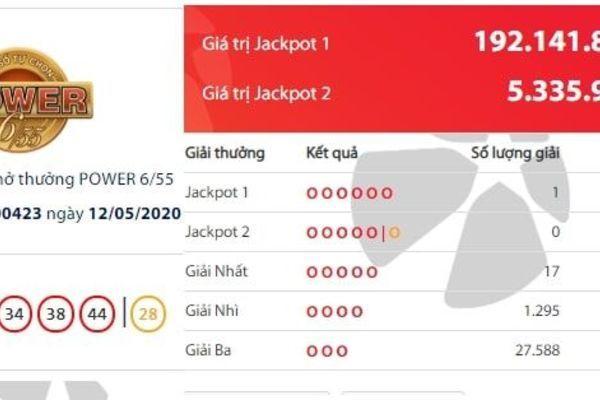 Vừa có người trúng Jackpot gần 200 tỷ và trở thành tỷ phú Vietlott thứ hai của tháng 5