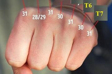 """Những quy ước bàn tay giúp tính toán """"dễ như ăn kẹo"""""""