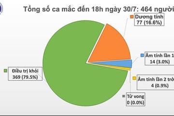 Thêm 5 bệnh nhân Covid-19 ở Quảng Nam đều từ BV Đà Nẵng