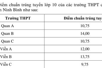 Nam Định, Ninh Bình công bố điểm chuẩn vào lớp 10 các trường THPT năm 2020