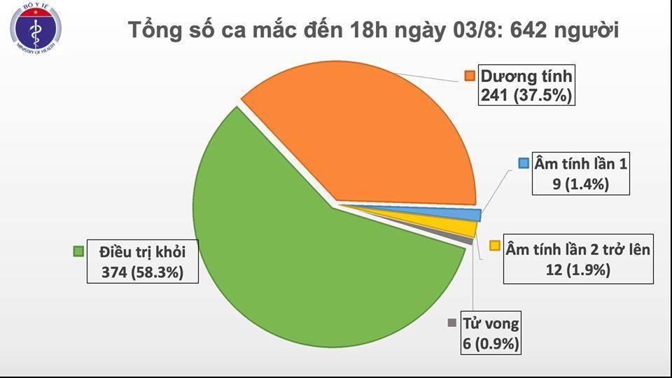 Thêm 21 ca mắc Covid-19 ở Quảng Nam và Đà Nẵng