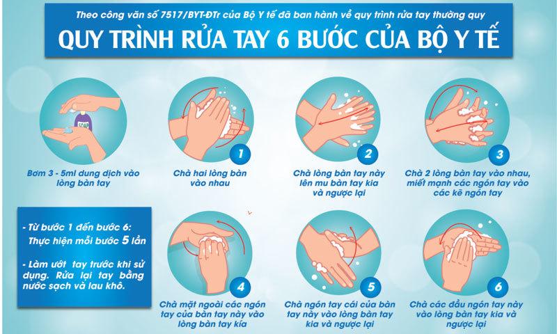 rửa tay phòng chống vi rút Corona