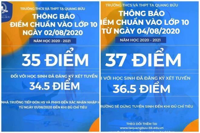 Điểm chuẩn vào lớp 10 trường Tạ Quang Bửu: Điểm chuẩn mà... không chuẩn?