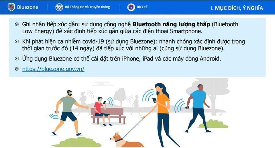 Số lượt tải khẩu trang điện tử Bluezone tăng đột biến