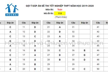 Đề thi, gợi ý đáp án môn Toán kỳ thi tốt nghiệp THPT 2020