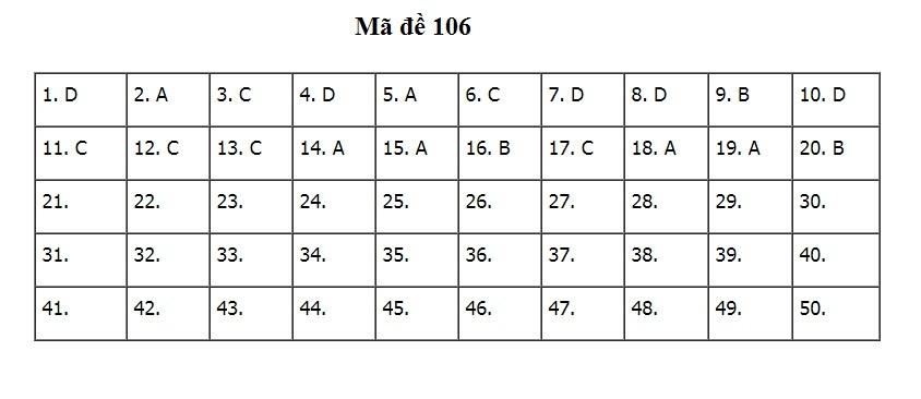 đáp án đề thi thpt quốc gia 2020 môn Toán mã đề 116