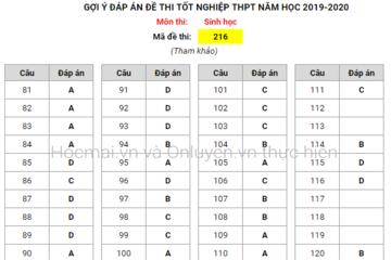 Đề thi, gợi ý đáp án môn Sinh học thi tốt nghiệp THPT 2020