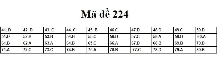 đáp án Hóa 24 mã đề