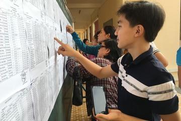 Dự đoán điểm chuẩn Đại học Kinh tế Quốc dân 2020