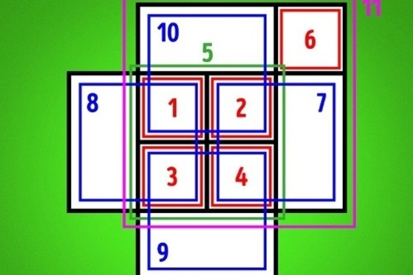 câu đố đếm số hình 2