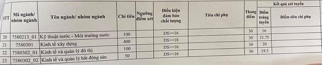 Điểm chuẩn ĐH KHXH&NV Hà Nội, ĐH Xây dựng, ĐH Lâm nghiệp 2020