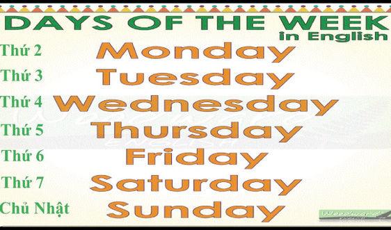 Tên tiếng Anh 7 ngày trong tuần có cùng nguồn gốc tên gọi các thiên thể