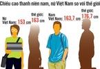 Người Việt có còn thấp bé nhẹ cân?