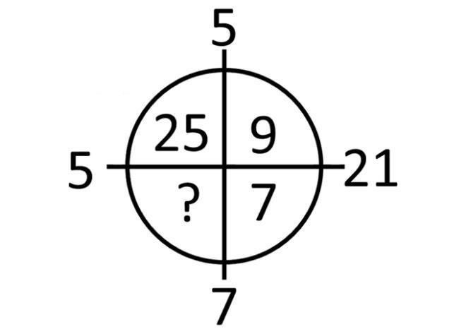 Kiểm tra chỉ số IQ với câu đố logic này