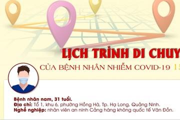 Lịch trình di chuyển của bệnh nhân nhiễm Covid-19 1553 tại Quảng Ninh