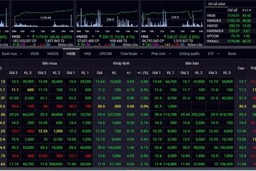 VN-Index tăng mạnh đầy bất ngờ phiên giao dịch đầu xuân