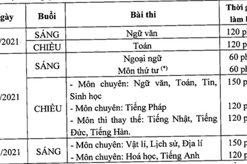 Dự kiến lịch thi vào lớp 10 chuyên ở Hà Nội
