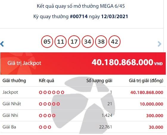 Trúng 40 tỷ, một người ở Hà Nội trở thành tỷ phú Vietlott đầu tiên của tháng 3