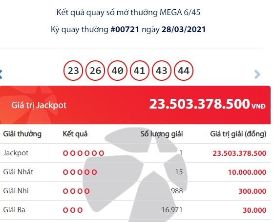 Một người ở TP.HCM trúng Jackpot Vietlott hơn 23 tỷ đồng