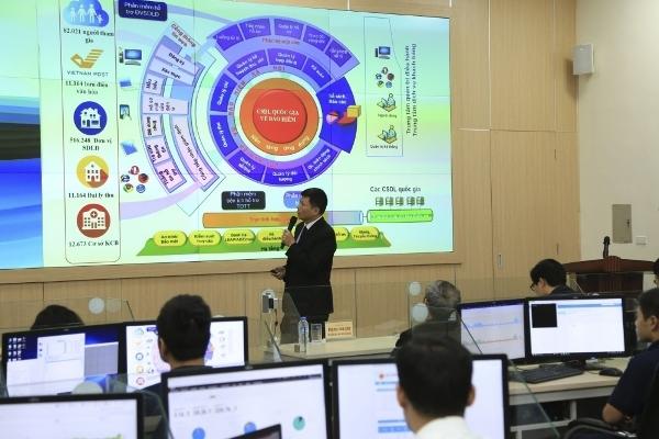 BHXH Việt Nam đứng thứ 2 về Chỉ số sẵn sàng cho phát triển và ứng dụng CNTT-TT