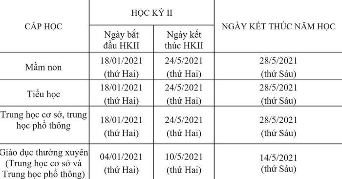 Hoc sinh Hà Nội,nghỉ hè,Dịch Covid-19