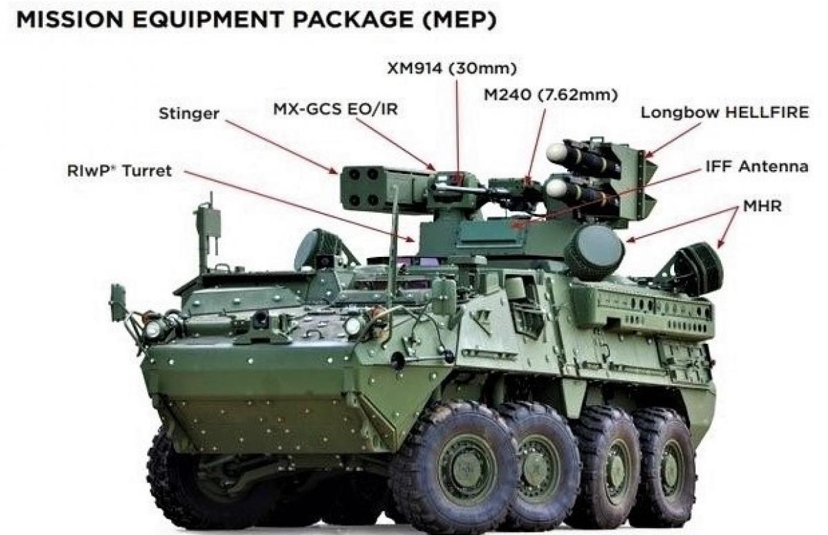 Lục quân Mỹ,hệ thống phòng không tầm ngắn