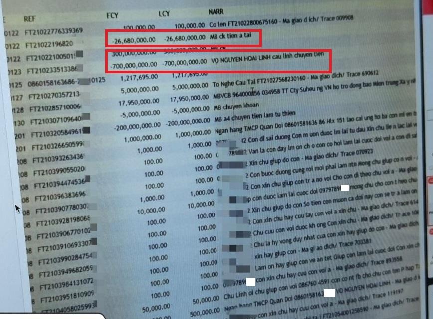 Ngân hàng,Bảo mật,Thông tin khách hàng,danh hài Hoài Linh,sao kê tài khoản