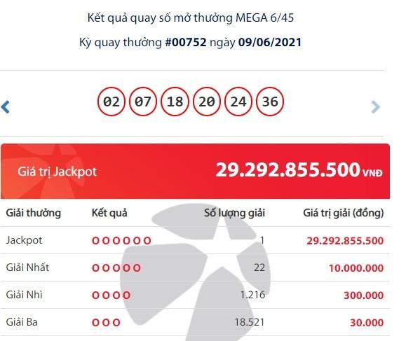 Mua Vietlott qua SMS, một người trúng Jackpot gần 30 tỷ