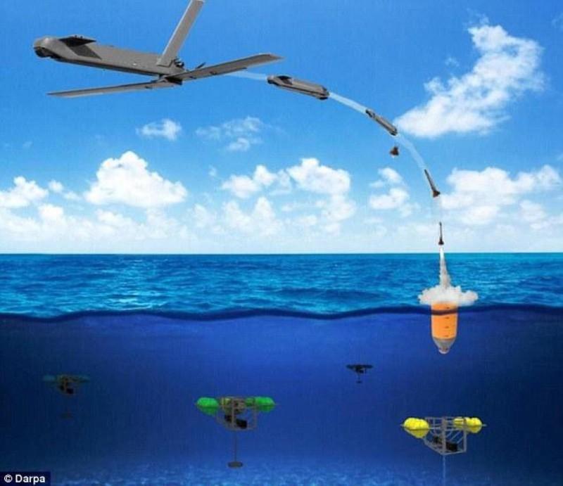 Sự kết hợp hoàn hảo giữa UAV và tàu ngầm trong tương lai