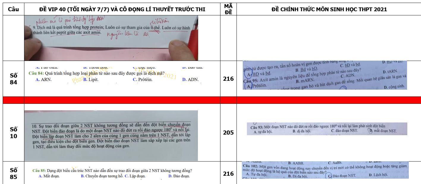 Thầy giáo bị 'tố' ra đề ôn tập giống 80% đề thi tốt nghiệp THPT chính thức lên tiếng