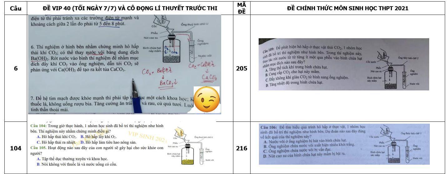 Vụ đề ôn tập giống 80% đề thi tốt nghiệp: Thầy Phan Khắc Nghệ không trong ban ra đề thi, Bộ GD&ĐT đang xác minh sự việc