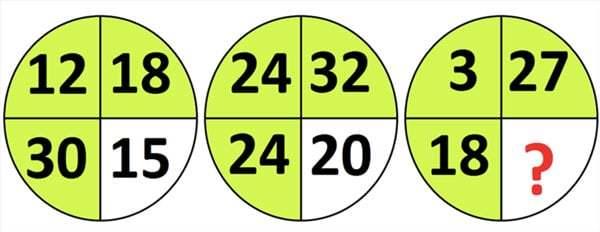 bài toán điền số theo quy luật 3