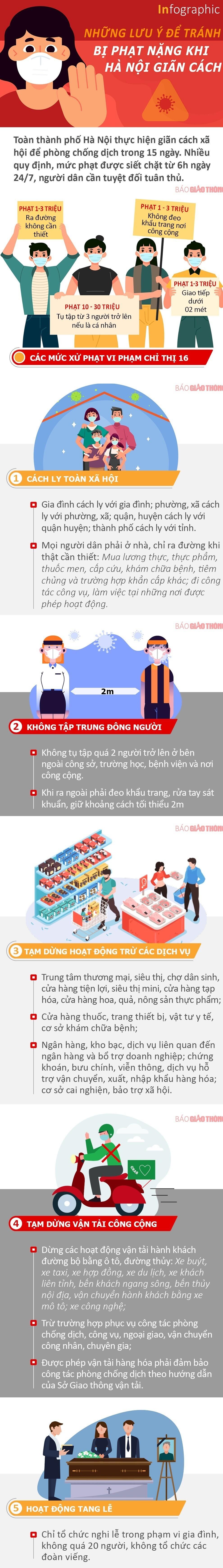 giãn cách,Hà Nội,phạt,Chỉ thị 16