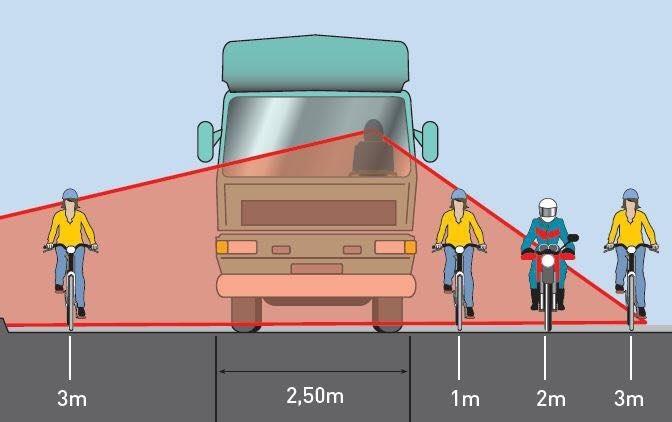 Bé gái suýt gặp tai họa khi đạp xe vào chỗ xe tải đang đi lùi