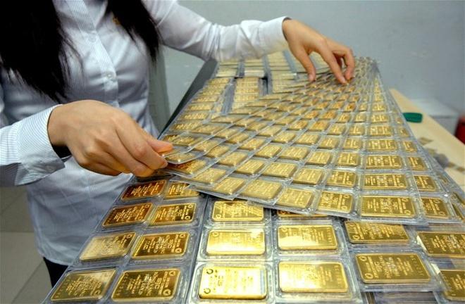Giá vàng,Dự báo giá vàng